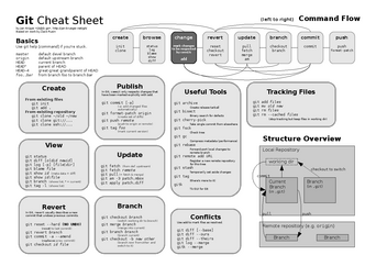 linux bsp development tutorial pdf